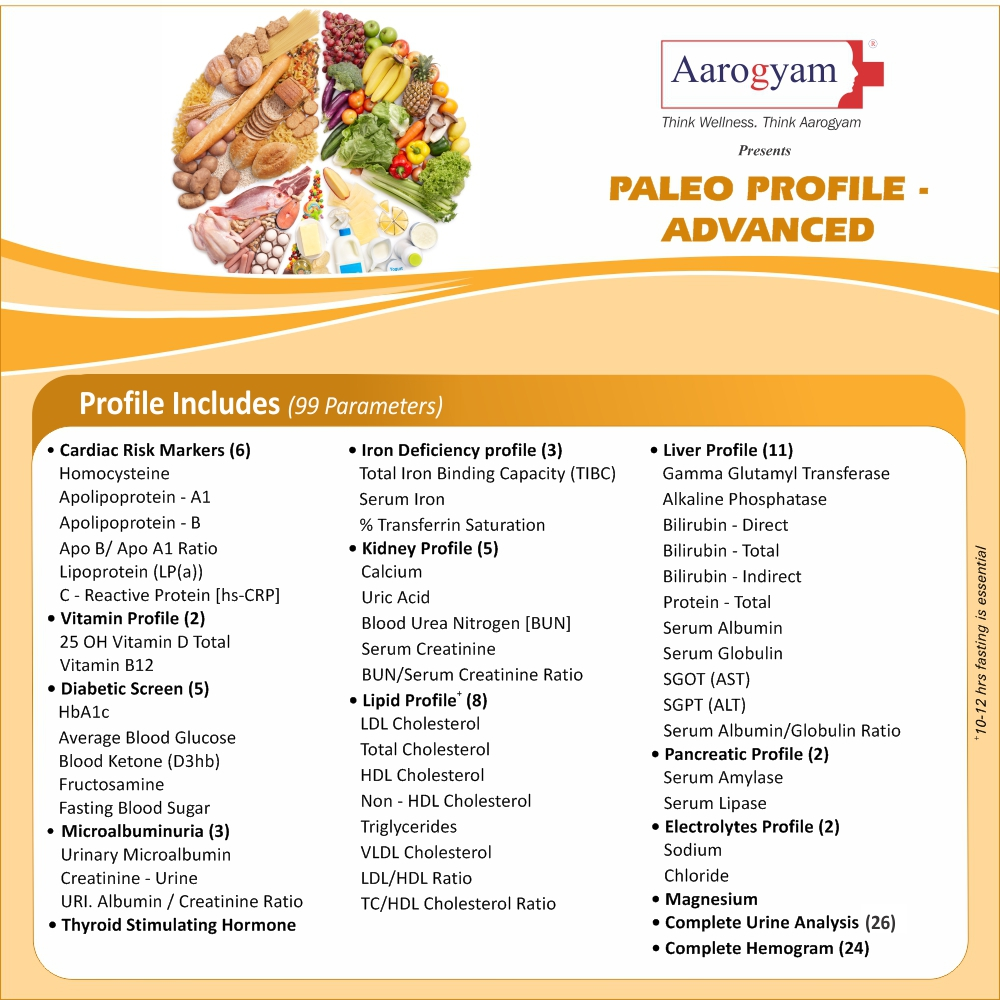 PALEO PROFILE - ADVANCED in Hyderabad @₹2820 Only | 91 Tests | Thyrocare